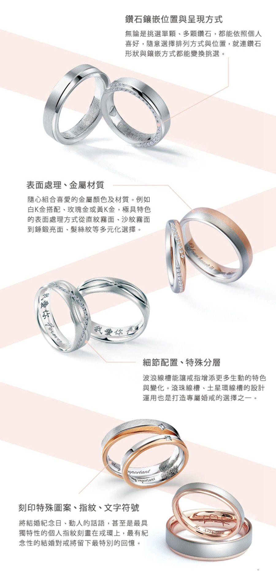 GIA,亞立詩,婚戒,鑽石,客製化,鑽戒,戒指