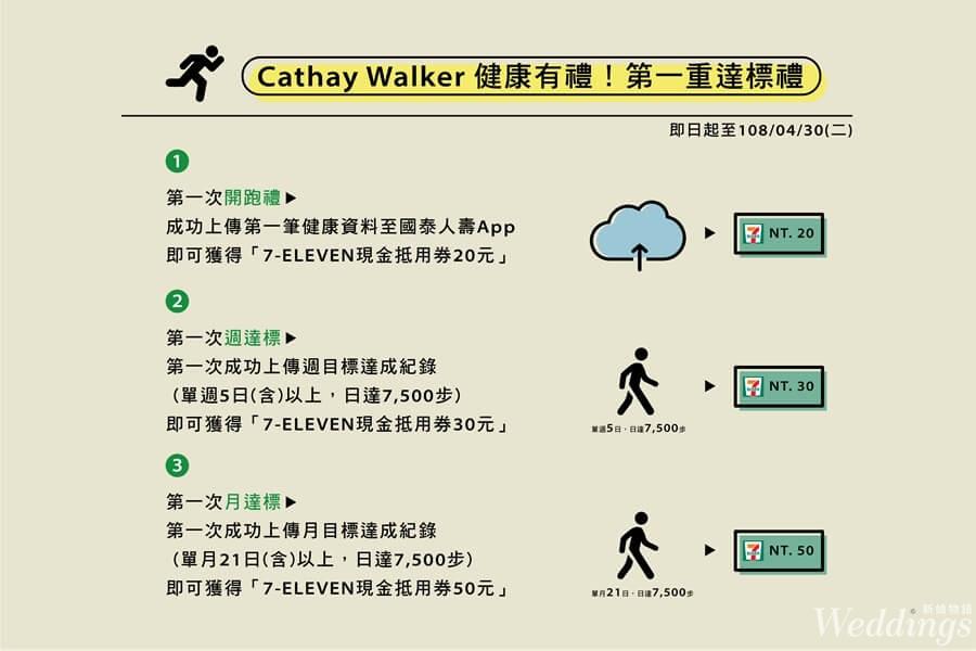 抽獎,APP,Cathay Walker,下載,國泰人壽,夫妻,新婚