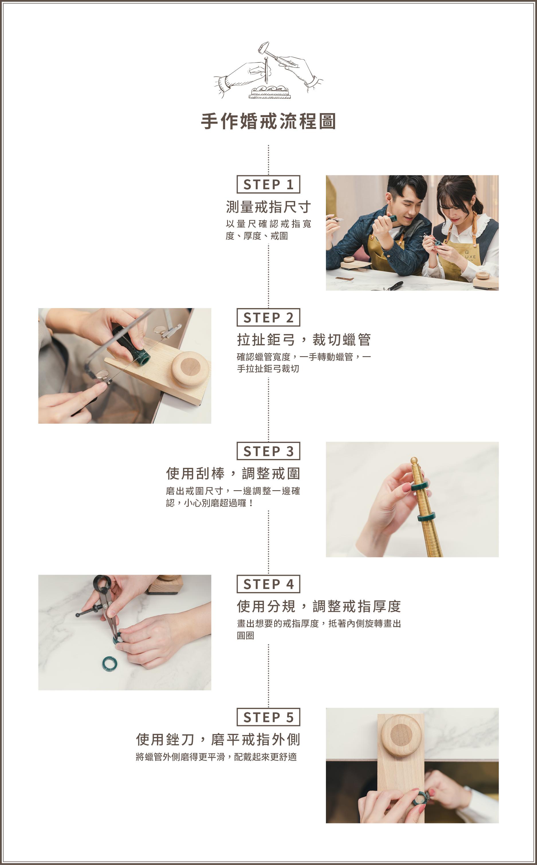 亞立詩,金工坊,手作婚戒,流程,蠟戒
